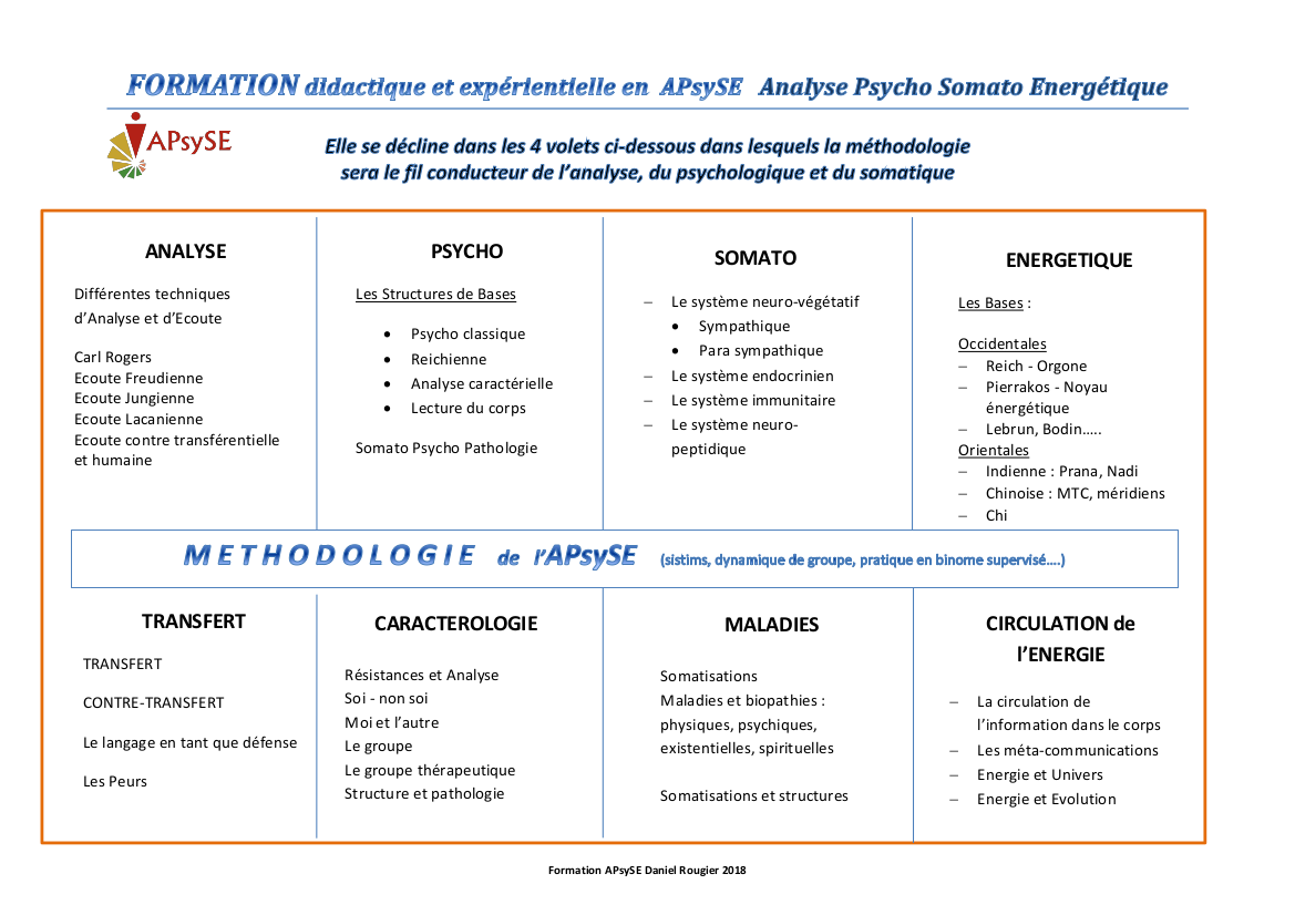 tableau-FORMATION-APsySE-2018